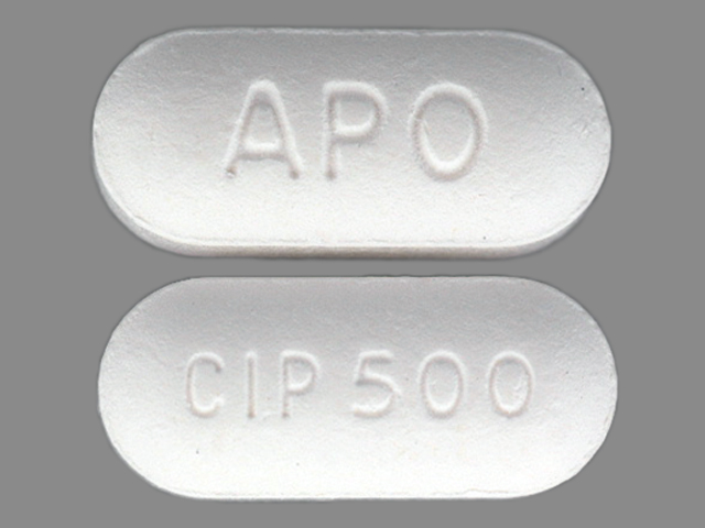 Cipro Uses